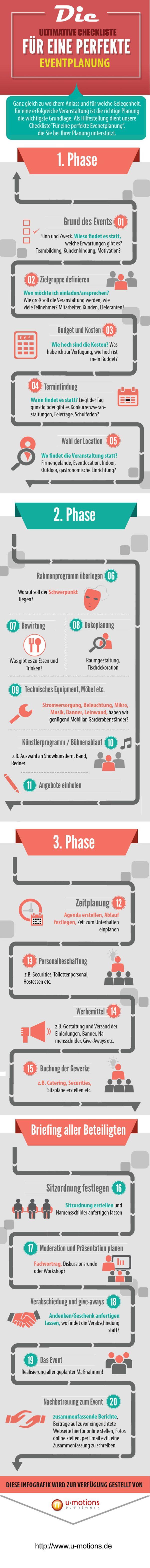 checkliste planung Eröffnungsfeier infografik